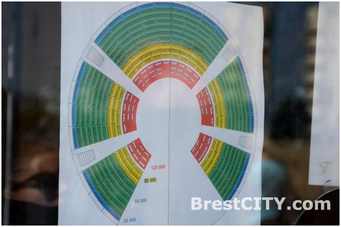 Стоимость билетов в цирк-шапито в Бресте на проспекте Республики