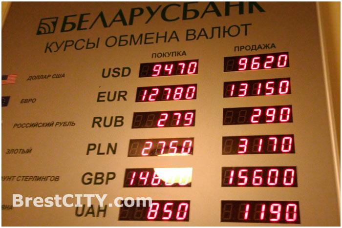 Курс доллара в Беларуси. Таблица
