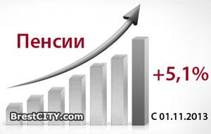 Пенсии в Беларуси с 1 ноября 2013