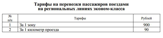 Новые тарифы на проезд по железной дороге в Беларуси с 10 ноября 2013